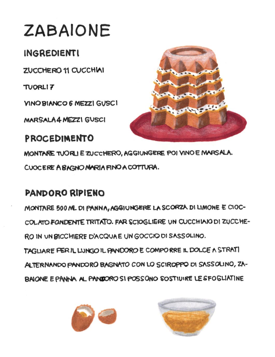 ricetta-4